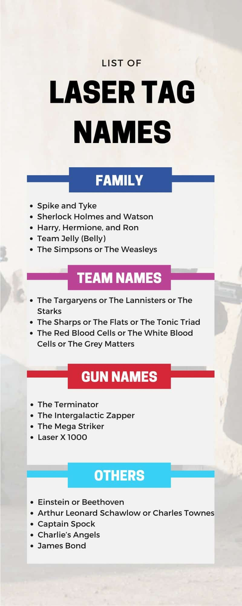 the infographic of laser tag names
